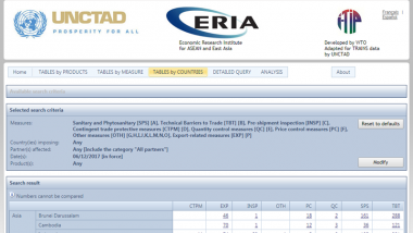 Database on Non-Tariff Measures Available on ERIA Website