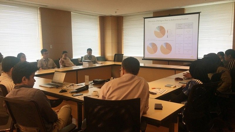 Sandya Institute Describes Labour Characteristics of Refugees in Indonesia