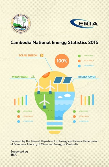 Cambodia National Energy Statistics 2016